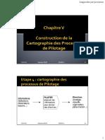 Chap 5- Construire la cartographie des processus de Pilotage