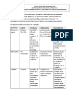 CUADRO COMPARATIVO DE MAQUINAS