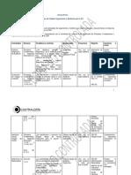 CMI-01-AX-0009 Anexo 09 AC - Plan_Calidad, Segui.y Medición_ AC
