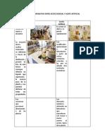 CUADRO COMPARATIVO ENTRE ACEITE ESENCIAL Y ACEITE ARTIFICIAL.docx ACTIVIDAD 3