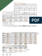 Final Resuelto de estructura de Costos fabriles (Autoguardado).xlsx · versión 1.xlsx