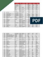 LSTADO RECAUDOS ACTIVOS 15.05.pdf