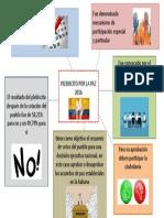 Plebiscto 2016 juan Sebastian Urbano Mora 6-2.pptx