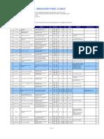 AIA Mediguard Panel Clinics (w TCM)[1]