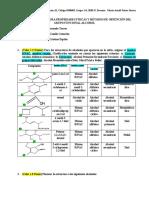 Taller 1 Alcoholes-Nomenclatura-Propiedades-Métodos de Obtención..