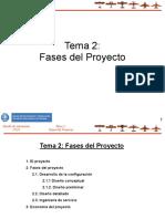 Tema 2 Fases del Proyecto