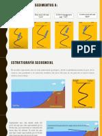Estratigrafía secuencial.pptx