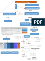 Mapa conceptual de calculo posicional 1