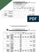Quadro 1 do Anexo II - Lei de Uso e Ocupação do Solo (Paramêtros)