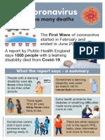Coronavirus-10-Covid-Deaths-NOV20