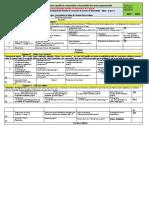 Répartition trimestrielle 4AM-Projet 1-Nouveau programme 2019-2020 (1)