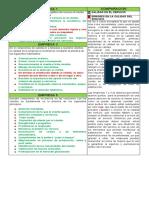 322100528-cuadro-comparativo-politicas-de-calidad