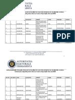 ANEXA presedinti strainatate pentru postat pe site.pdf