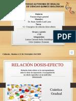 DOSIS-EFECTO.pptx
