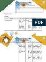 Anexo-Fase 4 - Diseñar una propuesta de acción psicosocial. (1) (1).docx