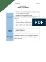 ACTIVIDAD 1 Medidas de Localización UAQ