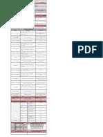 Carta descriptiva Asistente visual.xlsx