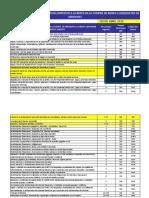 Porcentajes de retencion impuesto a la renta 2020.pdf