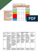 CRONOGRAMA DE ACTIVIDADES PROYECTO DE LOMBRICULTURA 6