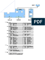 famio5 Pin assigment(LCD-ASSY).pdf