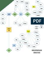 344050257-Diagrama-Entidad-Relacion-Agencia-de-Viajes.pptx