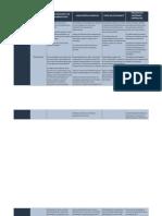 Teorias de estudio independiente WEB.docx