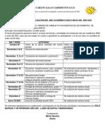 Circular finalizazión 2020.pdf