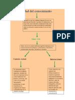 MAPA CONCEPTUAL COMCOM.docx