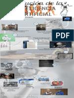 infografia Intenigencia artificial.pdf