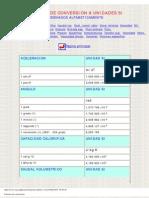 Factores_de_conversion_total