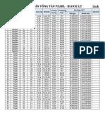 Bảng giá Vũng Tàu Pearl ProX block S,T - Link