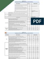 CHECKLIST DE MEDIDAS FRENTE AL COVIT -19  DON POLLO (1) LAMAS 22-05