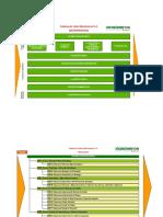Red_Procesos_PHVA MCV.pdf