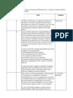 Ficha textos Gestión Municipal Evaluación Crítica y Propuestas de Modernización