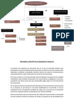 TRABAJO GRUPAL - CONCEPTOS BÁSICOS DE LA ECONOMÍA