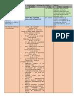 Cronograma tercer corte Sistemas Económicos y Políticos