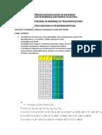 PRACTICA CALIFICADA 01 DE SISTEMAS DIGITALES