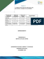Fase 4 - Estudio e investigación de mercado