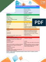 Matriz de Criterios de segmentación Fundamentos de Mercadeo