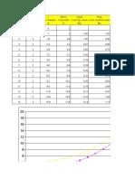 ejercicio de costo_marginal.xls