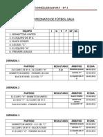 CAMPEONATOS DE FÚTBOL