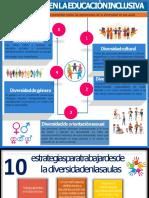 infografías  flexibilidad curricular