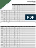 reporteSoporteGiros.pdf