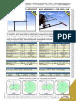 06-PROTEL-ARD023KW-ARD028KW-antena-dipolo