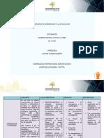 procesos de aprendizaje y la evaluacion