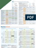 Таблицы_программирования_A93_A63_A39_A36_ВБ_R7.pdf