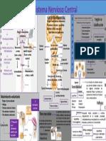 mapa mixto alteraciones 1