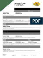 Conseils produits Caterpillar Excavatrices sur roues 212 (1993 et ultérieur).pdf