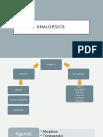 Analgesics pharmacology.pptx