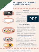 Infografías ESTRUCTURALISMO LINGÛÍSTICO-fusionado_merged